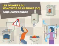 Guide du monoxyde de carbone