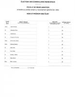 Résultats élections municipales 15 mars 2020 b